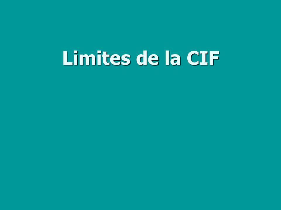 Limites de la CIF
