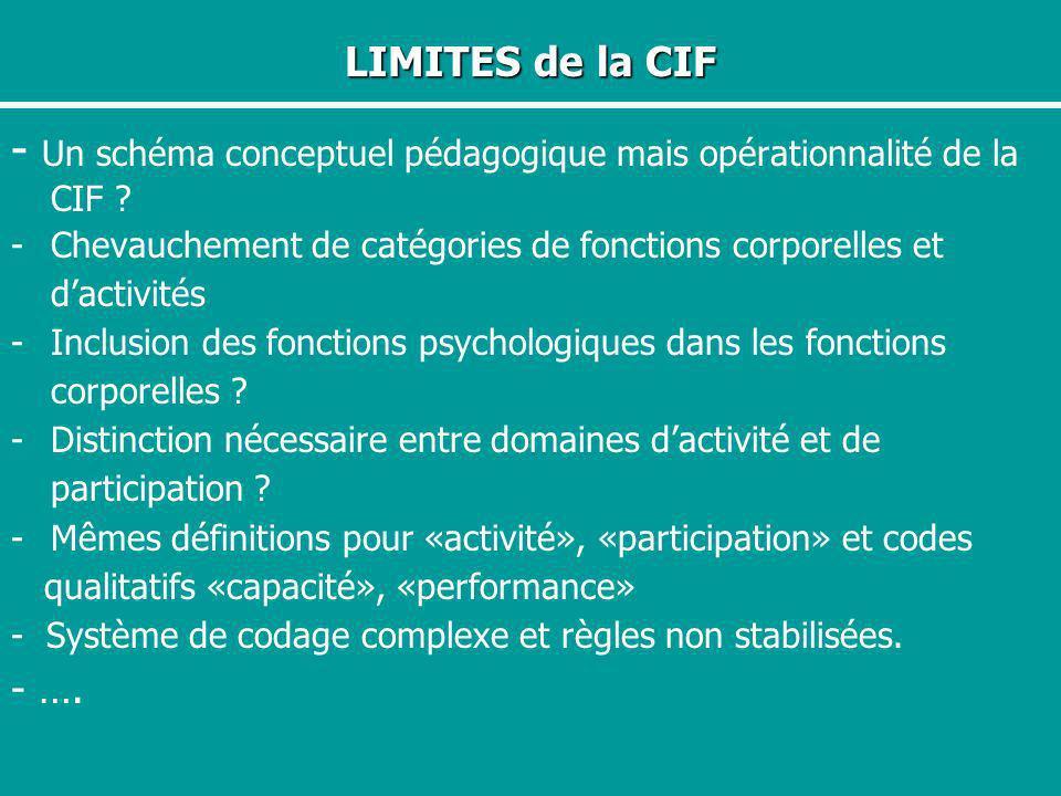 - Un schéma conceptuel pédagogique mais opérationnalité de la CIF
