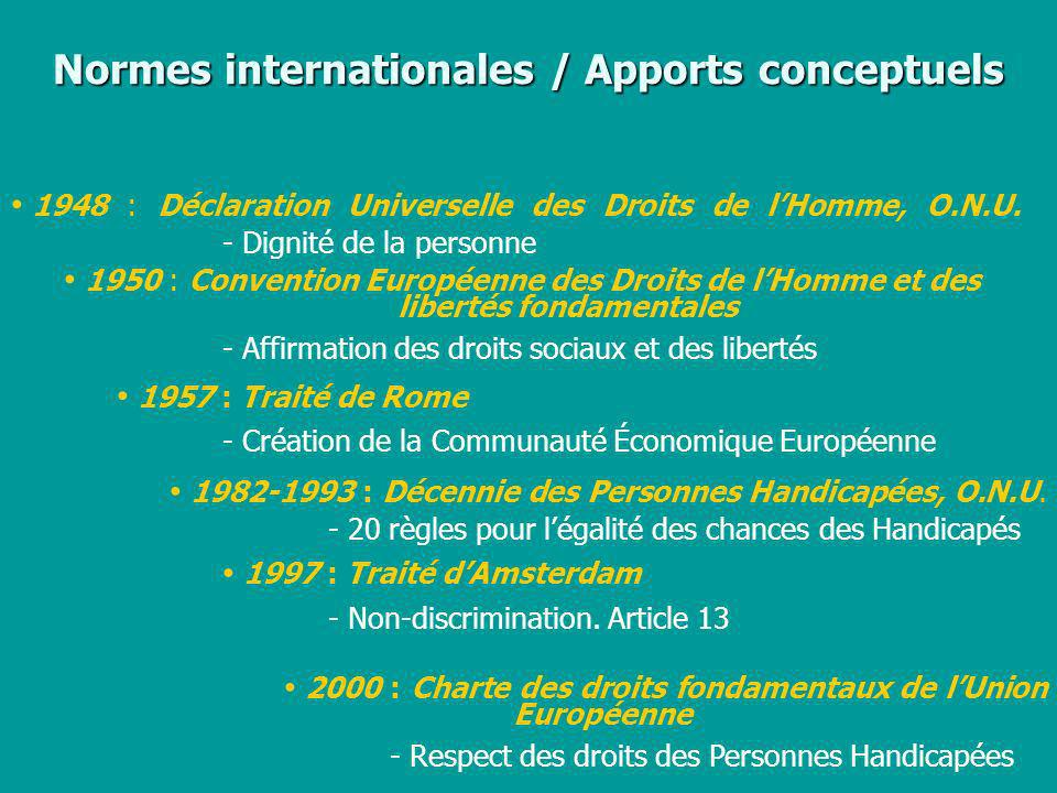 Normes internationales / Apports conceptuels