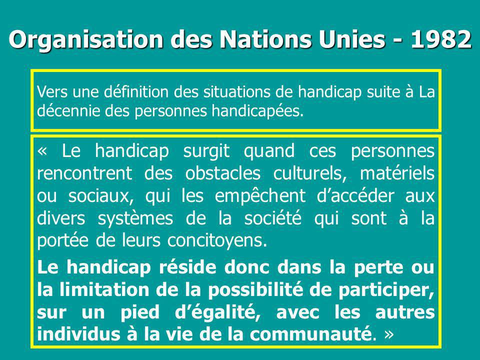 Organisation des Nations Unies - 1982