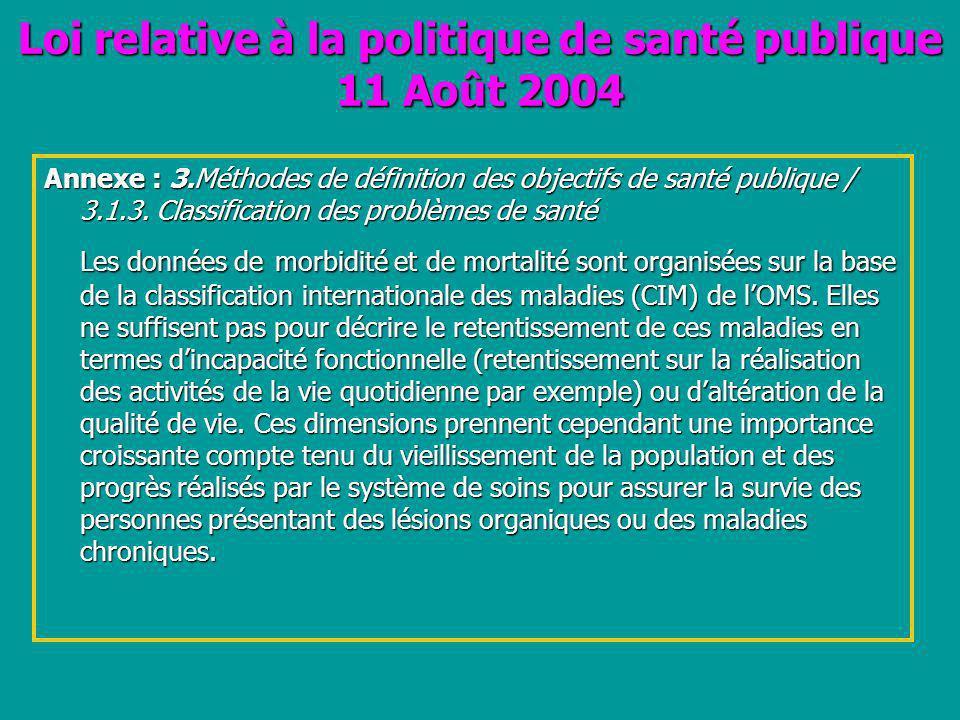 Loi relative à la politique de santé publique 11 Août 2004