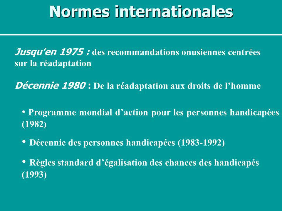 Normes internationales