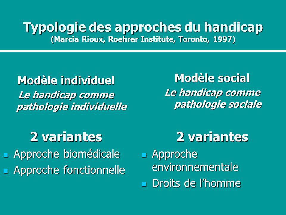 Typologie des approches du handicap (Marcia Rioux, Roehrer Institute, Toronto, 1997)