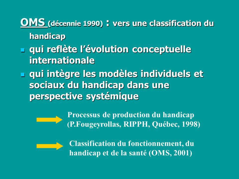 OMS (décennie 1990) : vers une classification du handicap