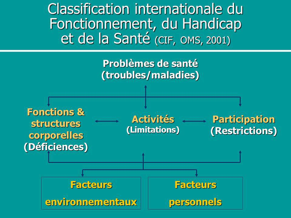Classification internationale du Fonctionnement, du Handicap et de la Santé (CIF, OMS, 2001)