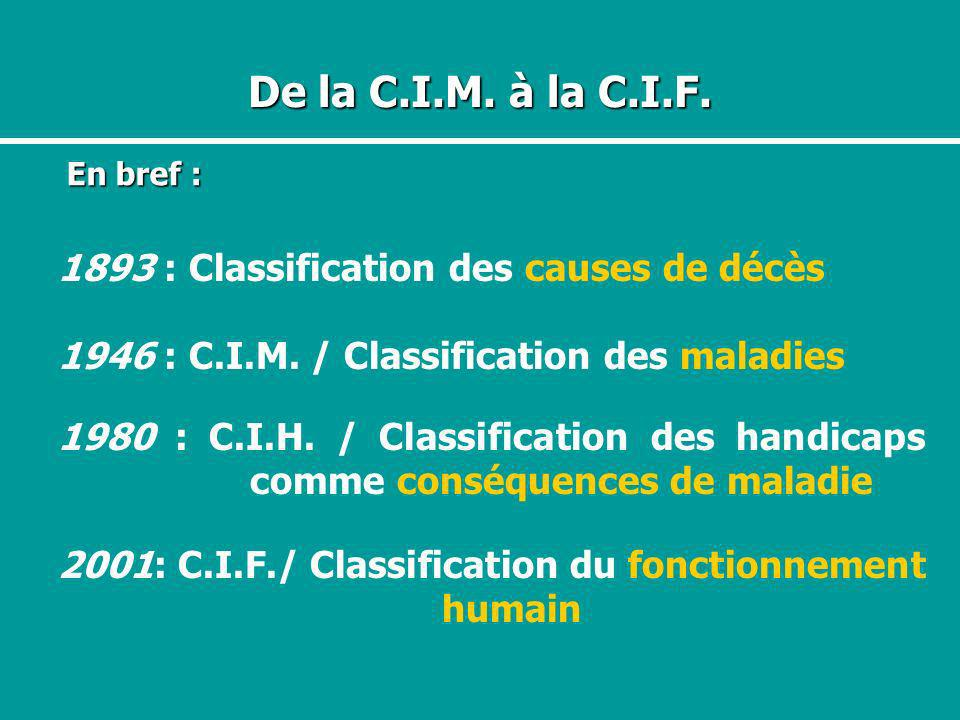 De la C.I.M. à la C.I.F. 1893 : Classification des causes de décès