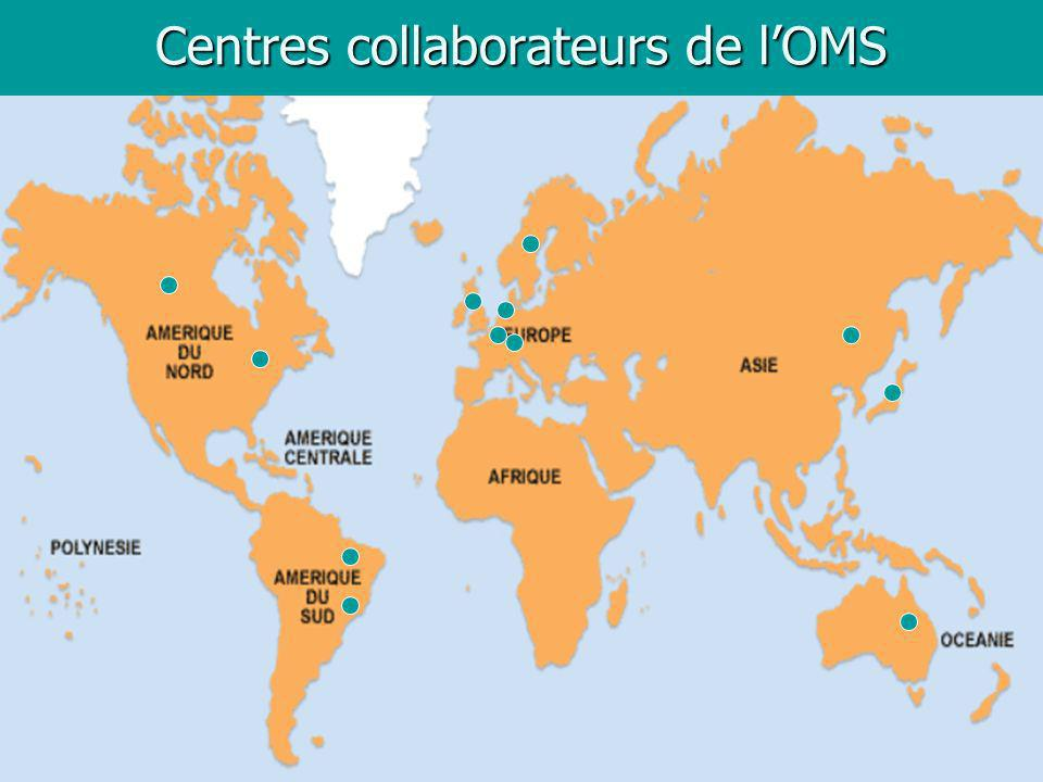 Centres collaborateurs de l'OMS