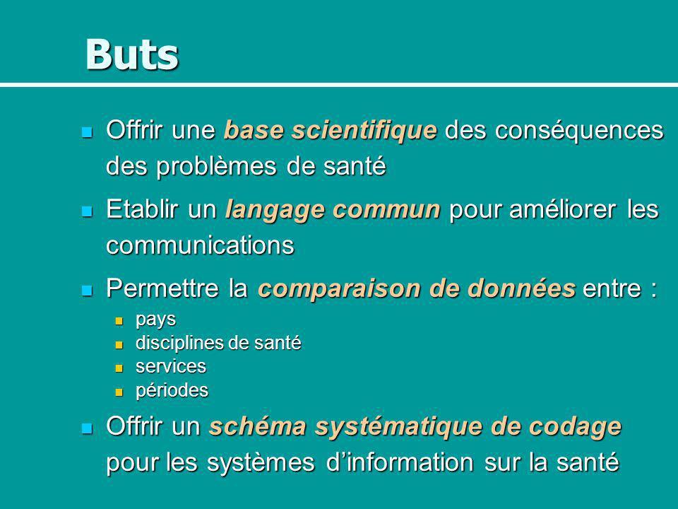 Buts Offrir une base scientifique des conséquences des problèmes de santé. Etablir un langage commun pour améliorer les communications.