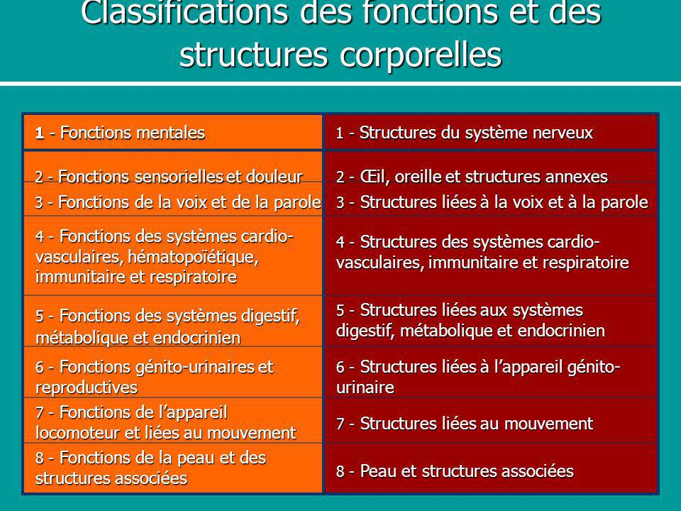 Classifications des fonctions et des structures corporelles