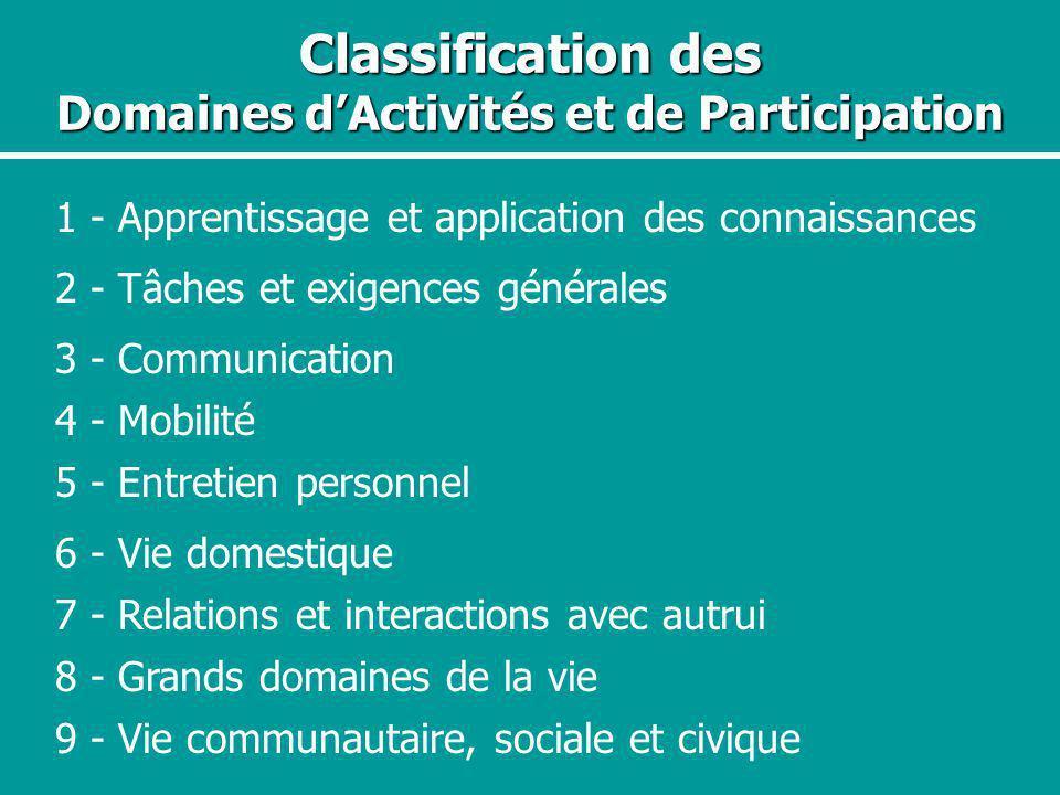 Classification des Domaines d'Activités et de Participation
