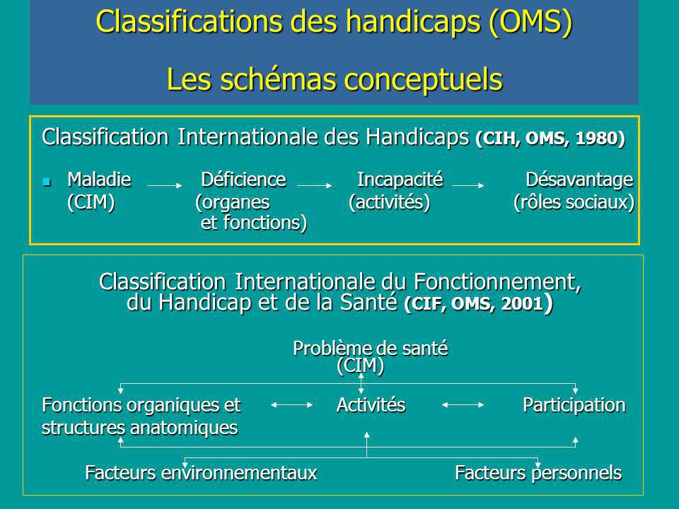 Classifications des handicaps (OMS) Les schémas conceptuels