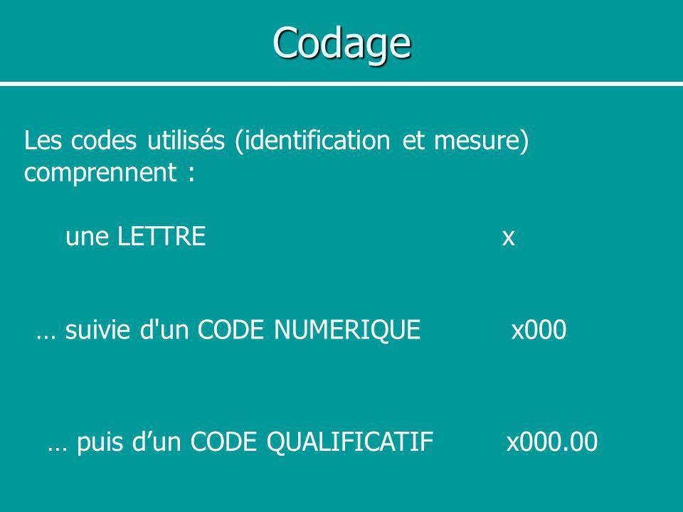 Codage Les codes utilisés (identification et mesure) comprennent :