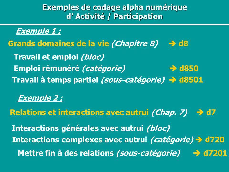 Exemples de codage alpha numérique d' Activité / Participation