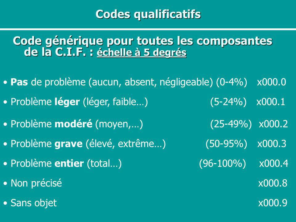 Codes qualificatifs Code générique pour toutes les composantes de la C.I.F. : échelle à 5 degrés.