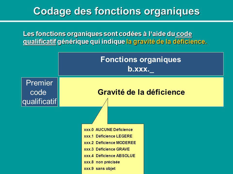Codage des fonctions organiques