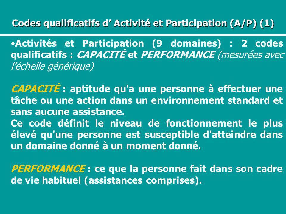 Codes qualificatifs d' Activité et Participation (A/P) (1)