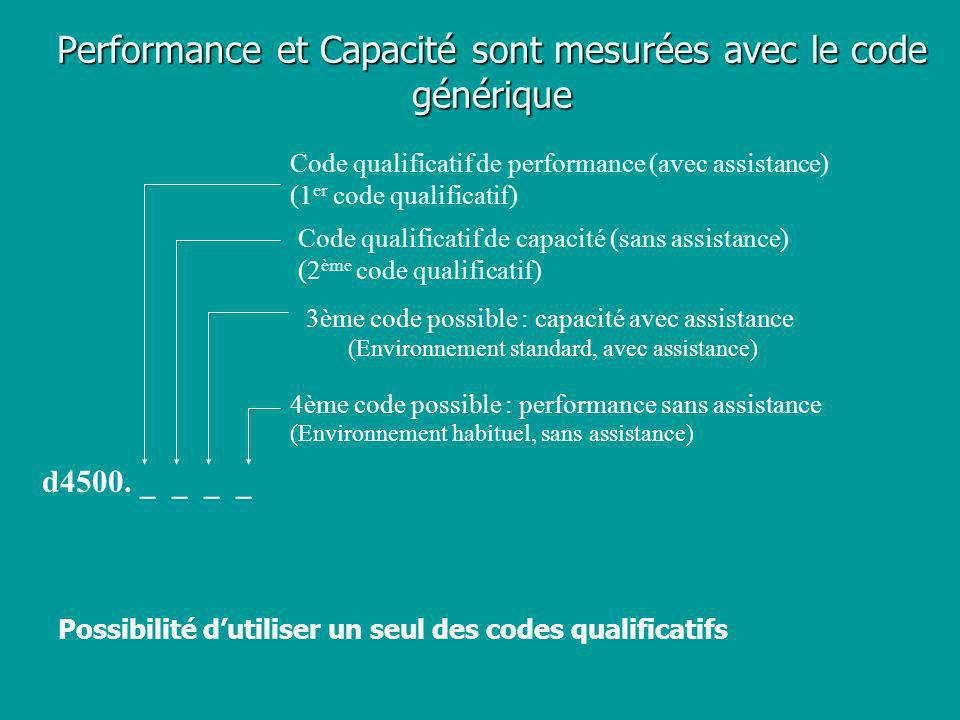 Performance et Capacité sont mesurées avec le code générique