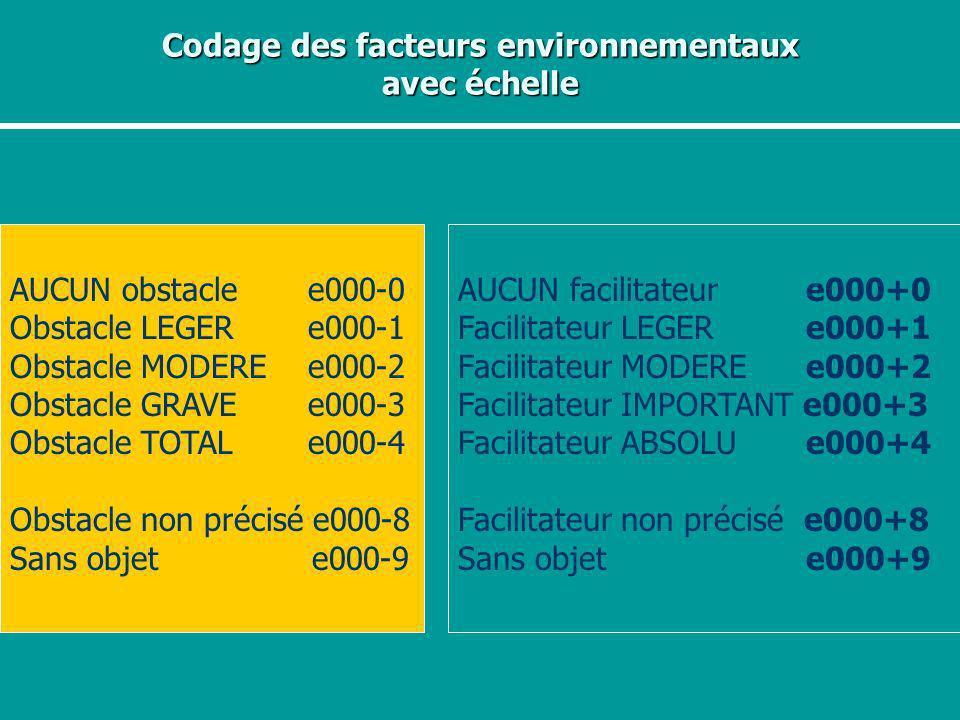 Codage des facteurs environnementaux avec échelle