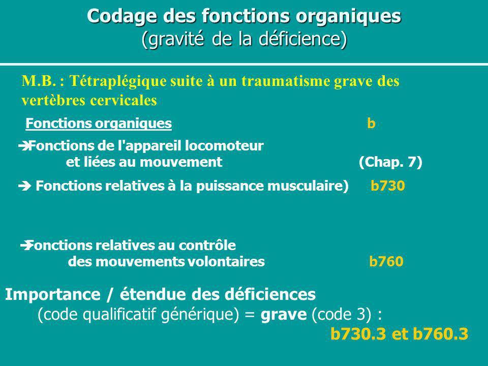 Codage des fonctions organiques (gravité de la déficience)