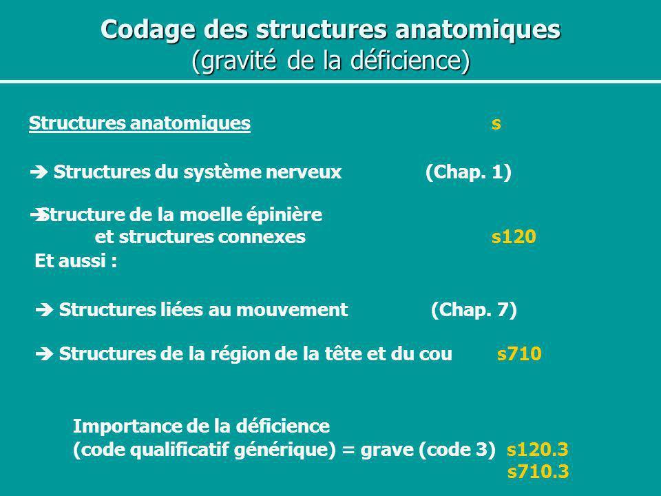 Codage des structures anatomiques (gravité de la déficience)