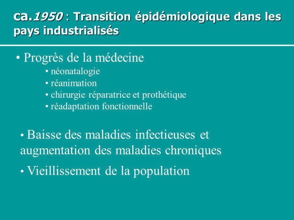 ca.1950 : Transition épidémiologique dans les pays industrialisés