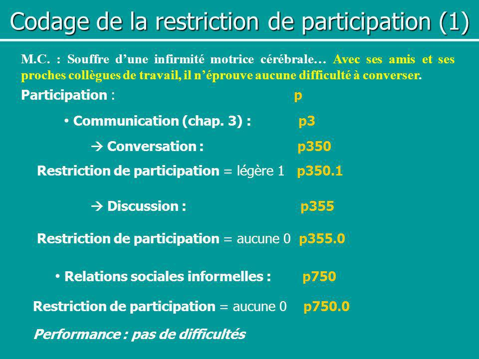 Codage de la restriction de participation (1)