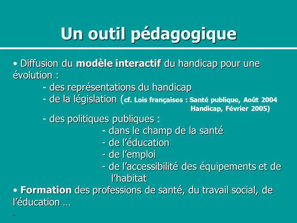 Un outil pédagogique • Diffusion du modèle interactif du handicap pour une évolution : - des représentations du handicap.
