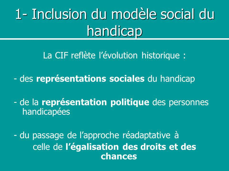 1- Inclusion du modèle social du handicap