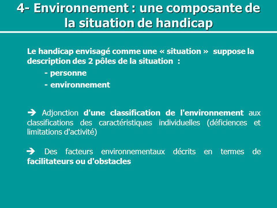 4- Environnement : une composante de la situation de handicap