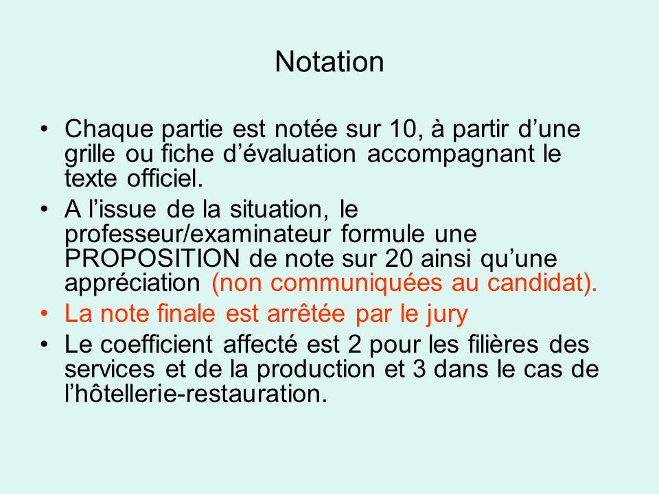 Notation Chaque partie est notée sur 10, à partir d'une grille ou fiche d'évaluation accompagnant le texte officiel.