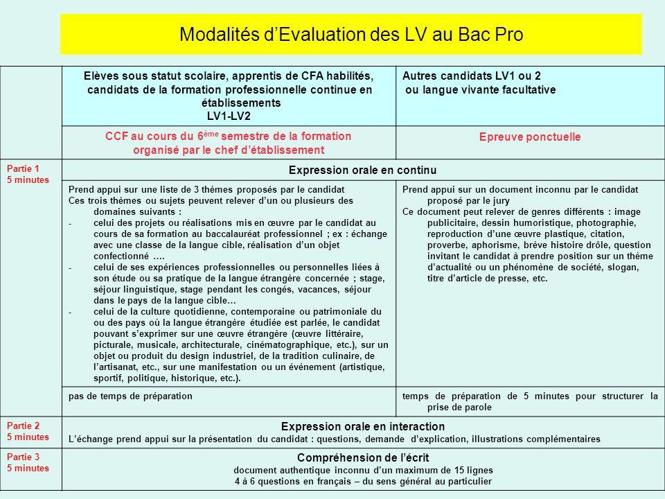 Modalités d'Evaluation des LV au Bac Pro
