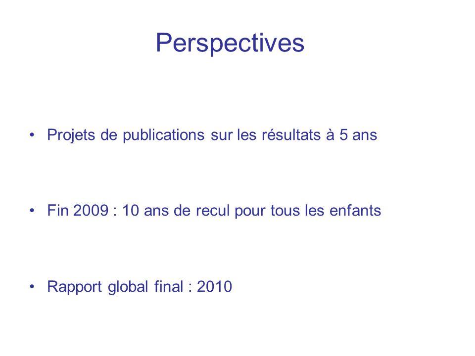 Perspectives Projets de publications sur les résultats à 5 ans