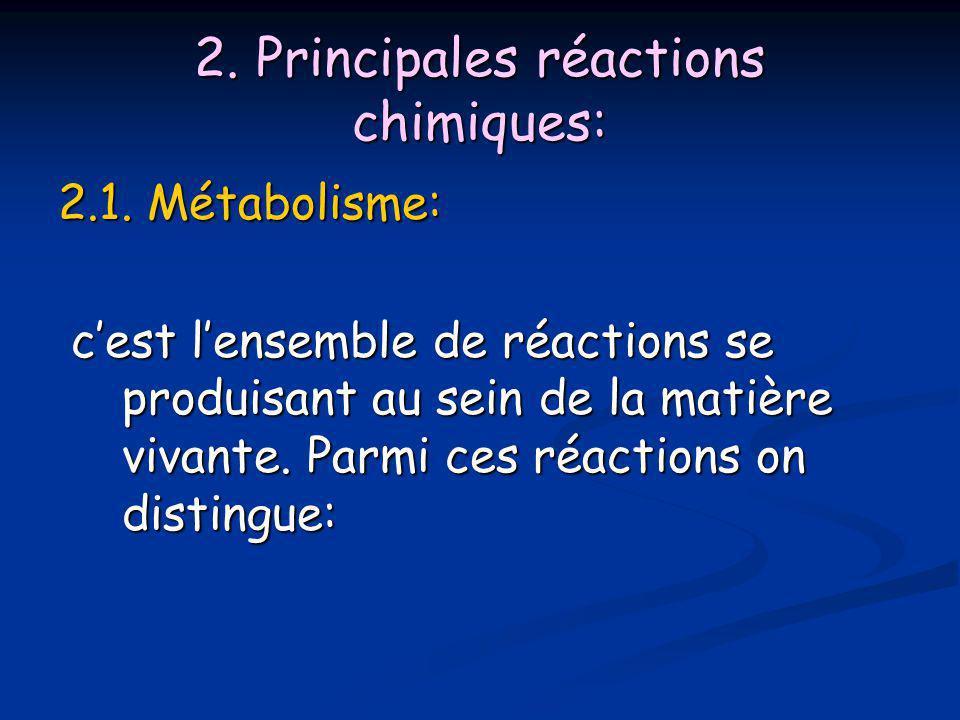 2. Principales réactions chimiques: