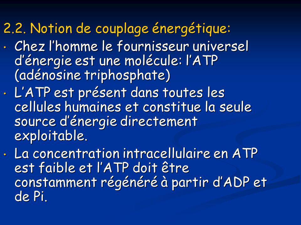 2.2. Notion de couplage énergétique: