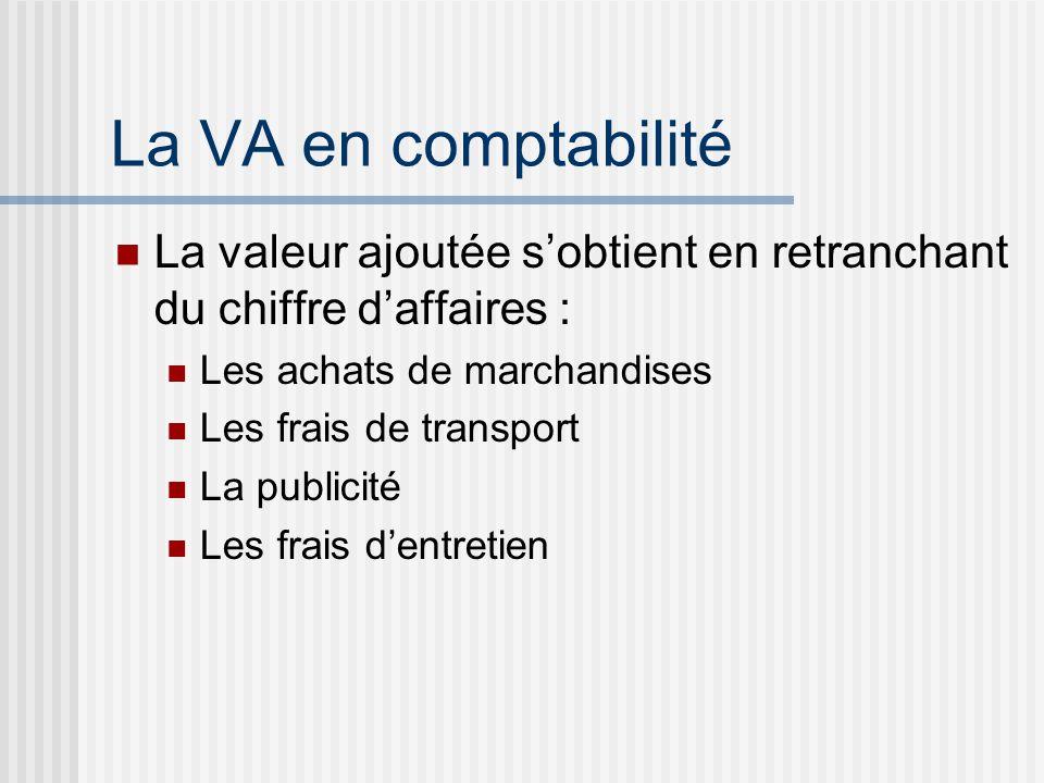 La VA en comptabilité La valeur ajoutée s'obtient en retranchant du chiffre d'affaires : Les achats de marchandises.