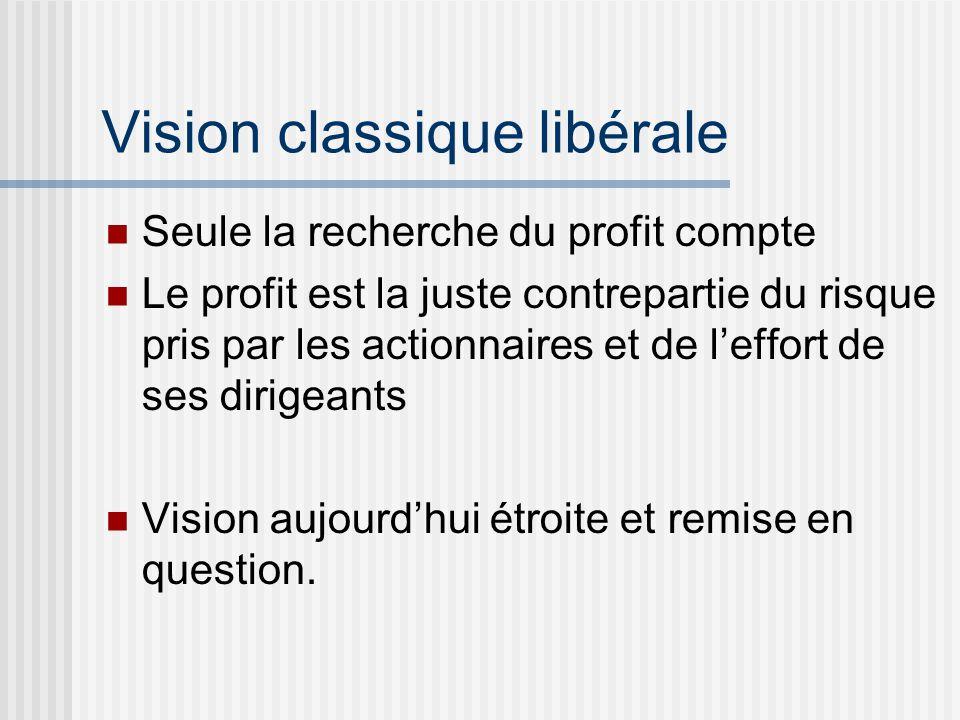 Vision classique libérale
