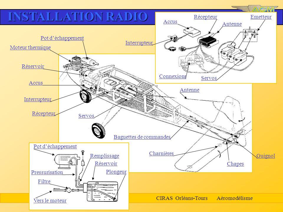 INSTALLATION RADIO Récepteur Emetteur Accus Antenne Pot d'échappement