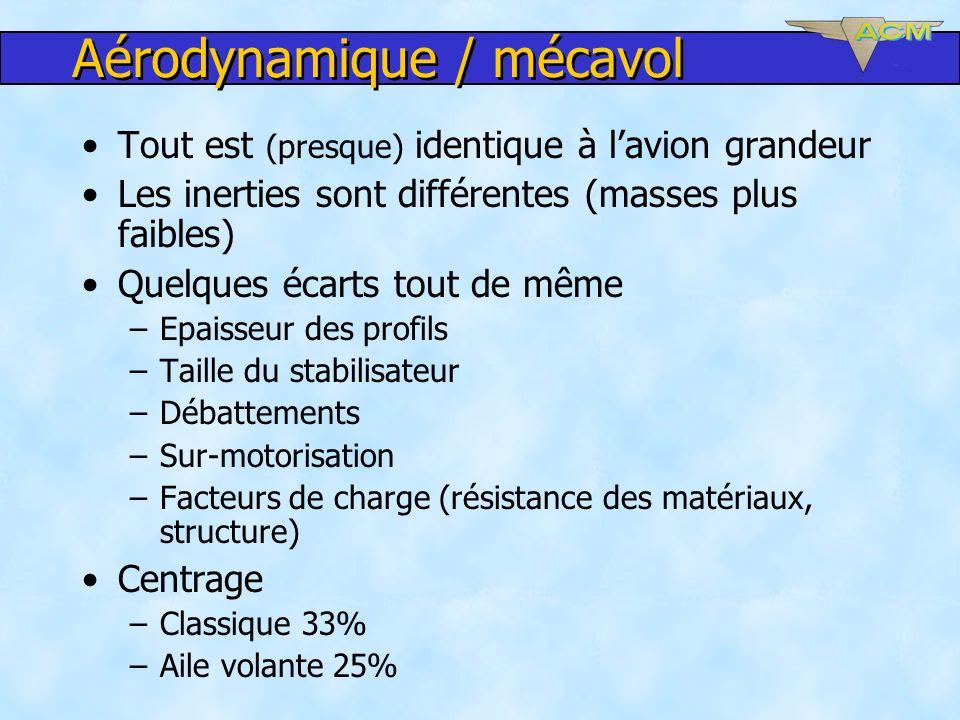 Aérodynamique / mécavol