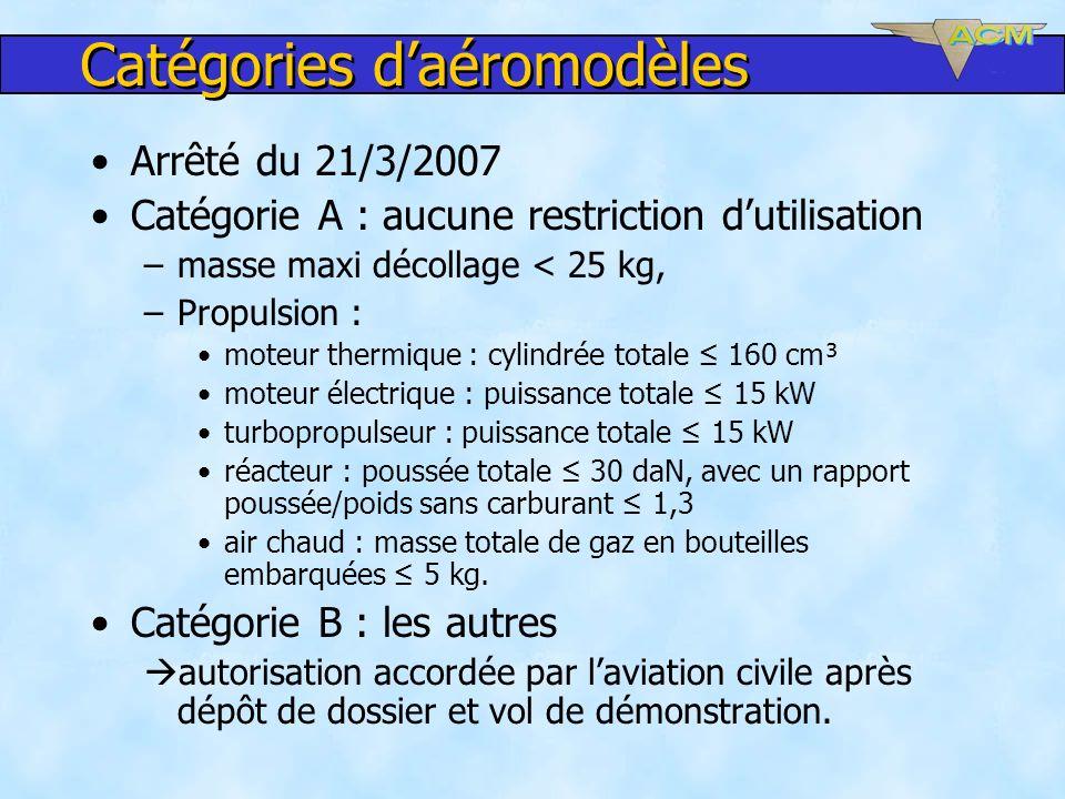 Catégories d'aéromodèles
