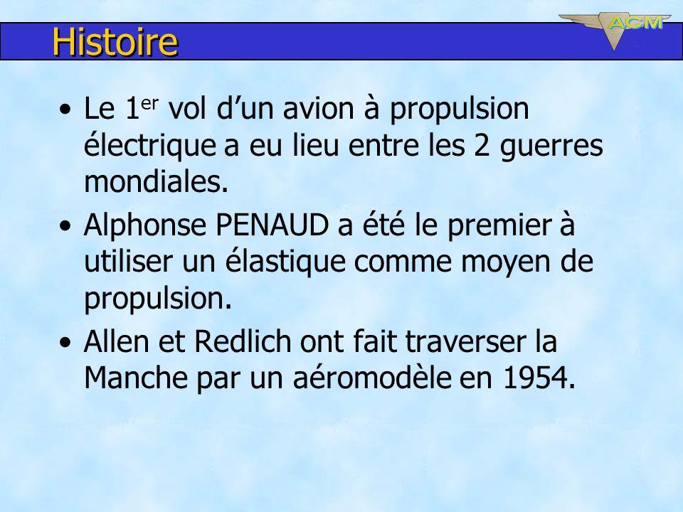 Histoire Le 1er vol d'un avion à propulsion électrique a eu lieu entre les 2 guerres mondiales.