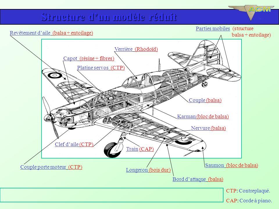 Structure d'un modèle réduit