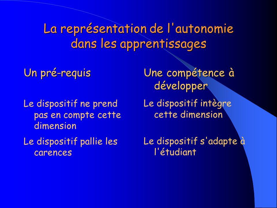 La représentation de l autonomie dans les apprentissages