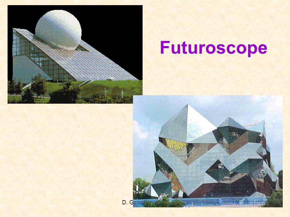 Futuroscope Les architectes actuels ne délaissent pas la géométrie. http://www.locations-chateaux.com/images/futuroscope-locations.jpg.