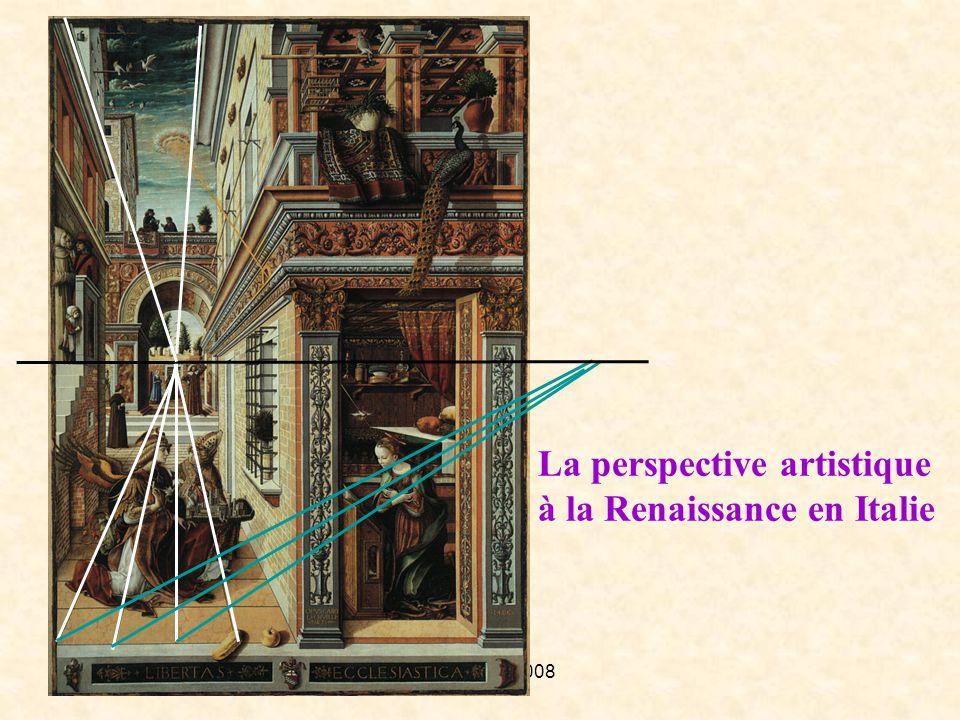 La perspective artistique à la Renaissance en Italie
