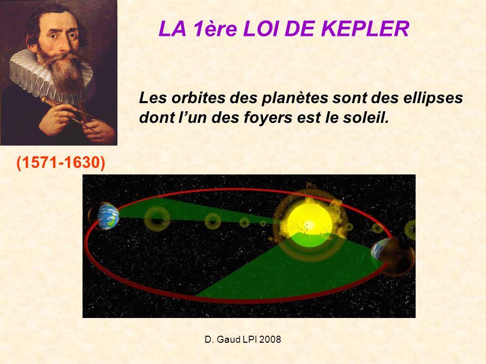 LA 1ère LOI DE KEPLER Les orbites des planètes sont des ellipses dont l'un des foyers est le soleil.