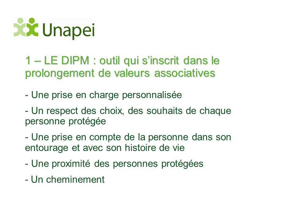 1 – LE DIPM : outil qui s'inscrit dans le prolongement de valeurs associatives