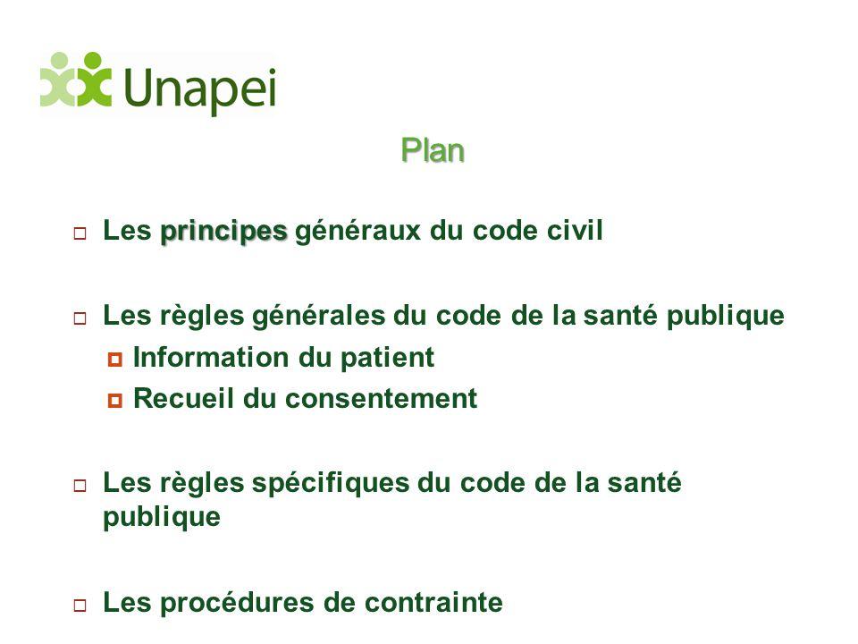 Plan Les principes généraux du code civil