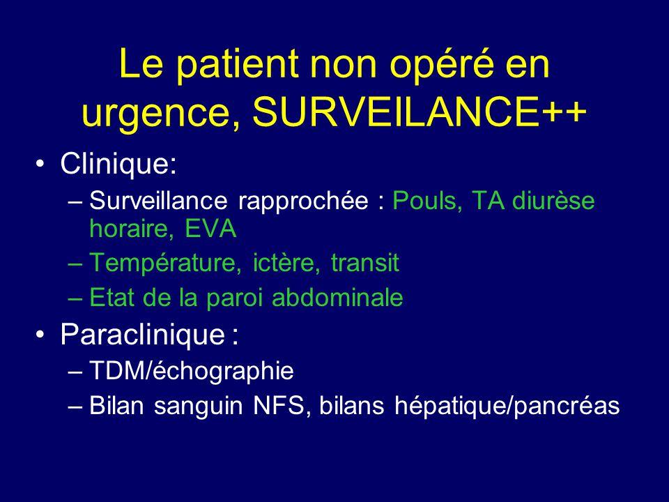 Le patient non opéré en urgence, SURVEILANCE++