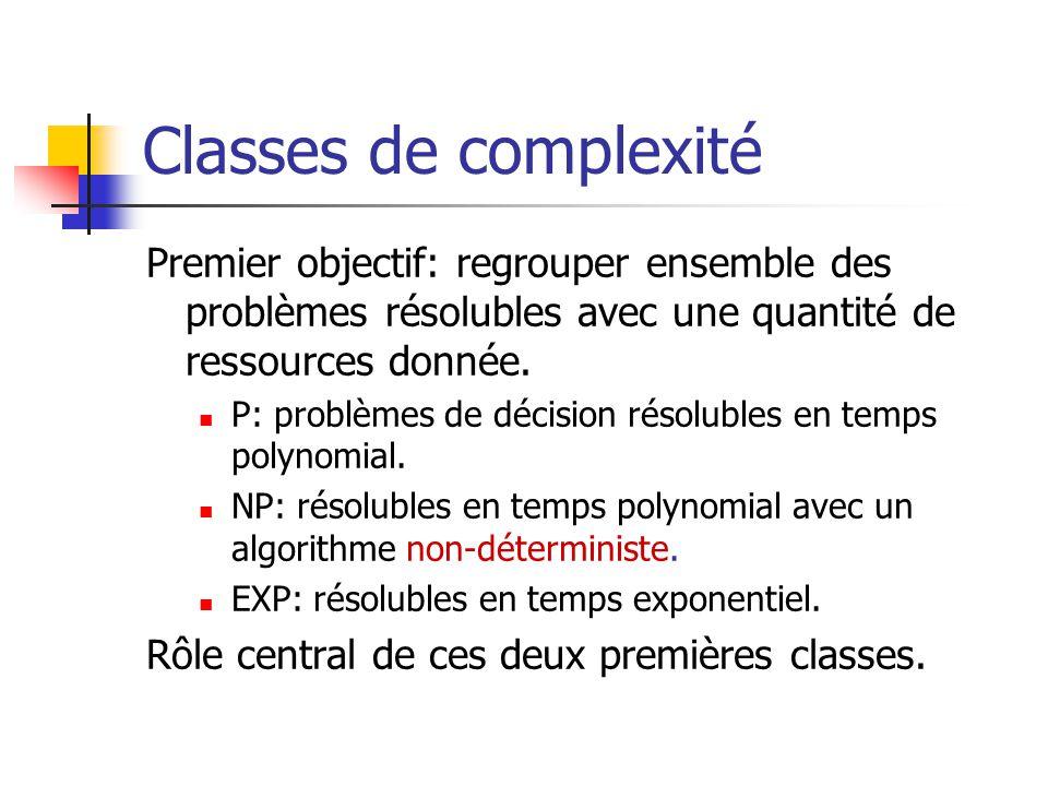 Classes de complexité Premier objectif: regrouper ensemble des problèmes résolubles avec une quantité de ressources donnée.