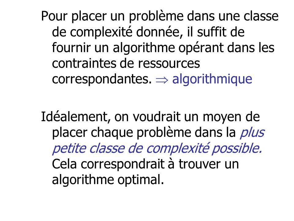 Pour placer un problème dans une classe de complexité donnée, il suffit de fournir un algorithme opérant dans les contraintes de ressources correspondantes.  algorithmique